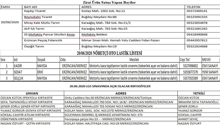 20.06.2020 Cumartesi Günü Sokağa Çıkma Yasağı Süresince Nöbetçi Zirai Ürün Kırtasiye ve Lastik Tamir Firmaları