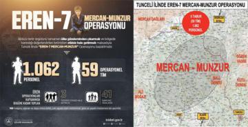 EREN -7 MERCAN MUNZUR OPERASYONU BAŞLATILDI