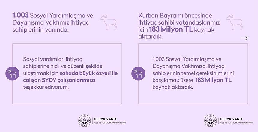 BAYRAM ÖNCESİ SYDV'YE 183 MİLYON AKTARILDI