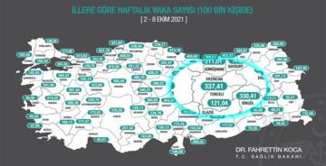 ERZİNCAN'DA VAKA ORANI 337.41 OLARAK AÇIKLANDI